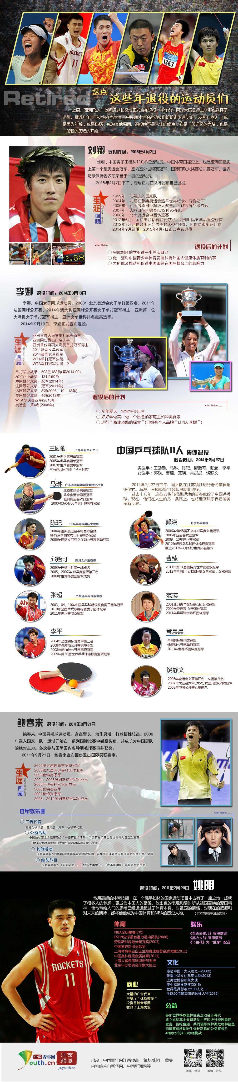 刘翔退役,运动员退役,李娜,姚明