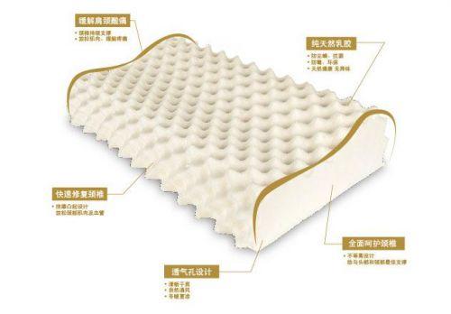 智能枕头内部结构图