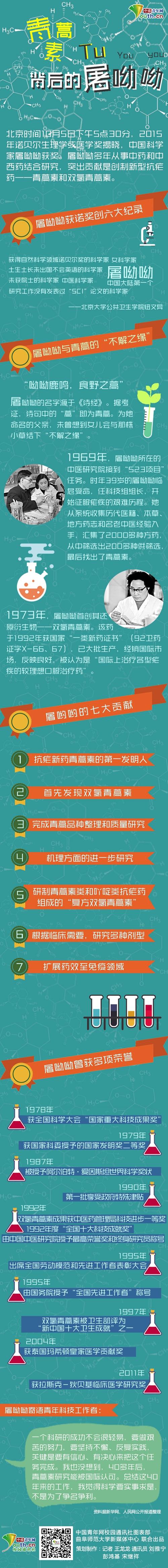 青蒿素背后的屠呦呦 校通社logo